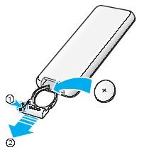리모컨의 건전지 교체방법의 이해를 돕기 위한 이미지