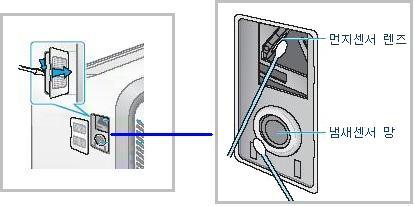 공기천정기의 먼지 센서 렌즈와 냄새센서 망의 위치를 설명하는 이미지