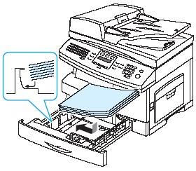 인쇄될 면이 위로 향하게 넣는 그림