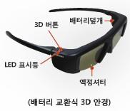 배터리 교환식 3D 안경 모양