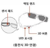 충전식 3d 안경 모양