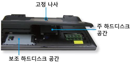 노트북 밑면의 고정 나사와 주 하드디스크 공간, 보조 하드디스크 공간 위치를 표시한 화면