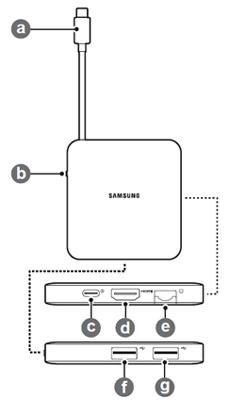 a~g까지의 제품 위치별 표시된 화면