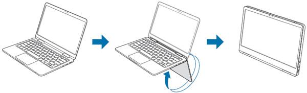 노트북 형태에서 태블릿 형태로 접는 예시 화면