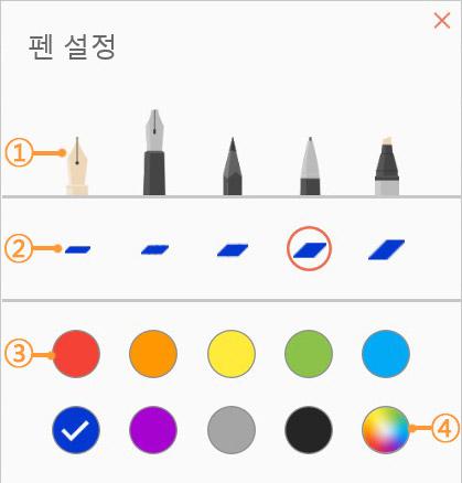 삼성 노트에서 손글씨 실행 시 펜 설정으로 1펜종류, 2펜 굵기, 3펜 색상, 4 컬러 픽커에서 색상 선택하는 예시 화면