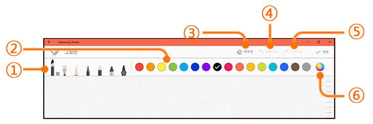 삼성 노트에서 그림판 실행 시 상단에 1 브러시 설정, 2 브러시 색상 선택, 3 지우개 모드, 4 실행 취소, 5 다시 실행, 6 컬러 픽커에서 색상 선택으로 표기된 예시 화면