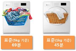 세탁을 2번 하는 경우 세탁 시간이 표준 5 kg 기준 69분, 표준 1 kg 기준 45분 소요되는 이미지