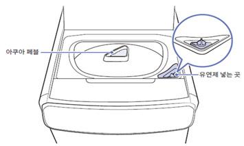 상 콤펙트 워시의 아쿠아 페블을 이용하여 세제를 넣고, 오른쪽 부위 유연제 넣는 곳을 안내하는 이미지