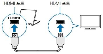 노트북의 hdmi와 모니터의 hdmi를 연결하는 모습