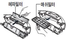 3. 헤파필터와 매쉬필터를 먼지통에서 분리하세요.