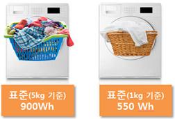 세탁을 2번 하는 경우 소비전력이 표준 5 kg 기준 900 Wh, 표준 1 kg 기준 550 Wh 소비되는 이미지