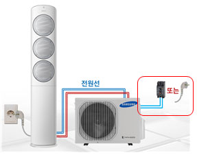 인버터 에어컨 실외기에 차단기 또는 파워코드로 전원이 연결되어 있는지 확인하는 표현입니다.