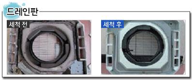 드레인판의 세척 전과 세척 후의 비교 이미지입니다.