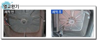 열교환기 세척 전과 세척 후의 비교 이미지입니다.