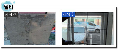 필터 세척 전과 세척 후의 비교 이미지입니다.