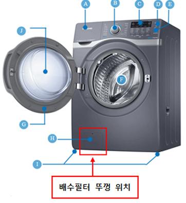 세탁기 본체 전면 하단에 배수필터 위치 이미지