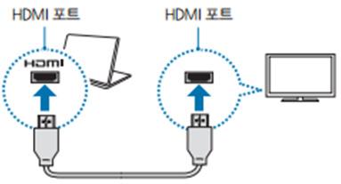 노트북과 tv에 hdmi 포트 연결하는 예시 화면
