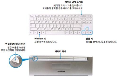 키보드 오른쪽 위에 배터리 교체 표시등에 대한 설명 안내, 배터리 교체시기를 알려줍니다. 표시등이 깜빡일 경우 배터리를 교체하세요.