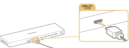 one connect 이미지의 hdmi1 위치 화면