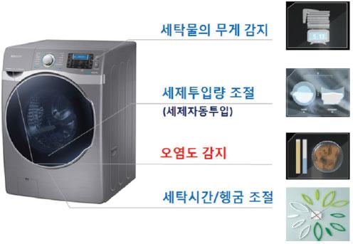 세탁물의 무게 감지, 세제 투입량 조절, 오염도 감지, 세탁시간/헹굼조절 이미지
