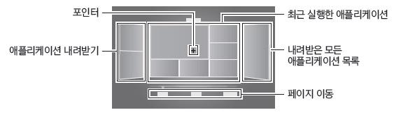 오큘리스 홈에서 중앙 포인트를 기준으로 메뉴를 설명한 이미지