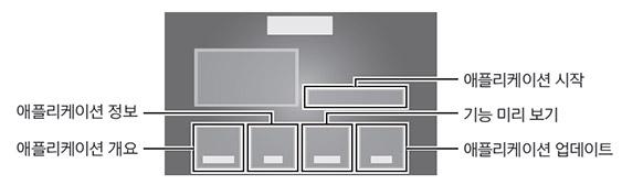 애플리케이션의 시작과 미리보기 등의 기능을 설명한 화면