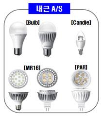 Bulb, Candle, MR16, PAR 램프는 내근 AS 대상입니다.