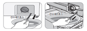 세탁기 하단의 잔수호스 제거하는 방법을 설명한 그림