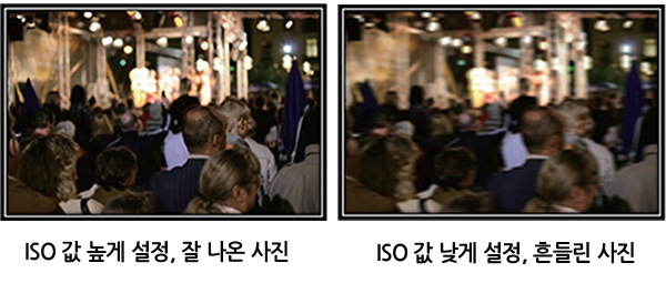 ISO 값 높게 설정, 잘 나온 사진과 ISO 값 낮게 설정, 흔들린 사진