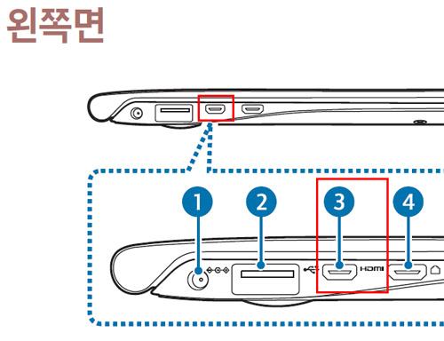 노트북 왼쪽면에 세번째에 있는 micro hdmi 포트 위치 화면