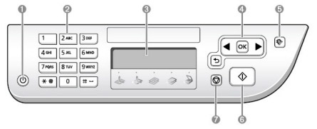전원버튼:전원을 켜고 끕니다. 키패드:번호나 문자를 입력할 때 사용합니다. 화면:복합기의 현재 상태 및 작업 진행 과정을 보여줍니다. [OK]버튼:표시된 항목을 선택하거나 저장합니다. 좌/우버튼:조작부에서 이전 또는 다음 항목으로 이동합니다. 뒤로버튼:이전(상위) 항목으로 이동합니다. 설정버튼:보고서, 단축 다이얼과 같은 팩스 기능과 도구 및 환경 메뉴를 설정합니다. 시작버튼:복사, 스캔, 팩스를 시작합니다. 취소버튼:작업을 중지하거나 복사 및 팩스 설정을 취소합니다.